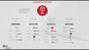 Programas BIM (Software)